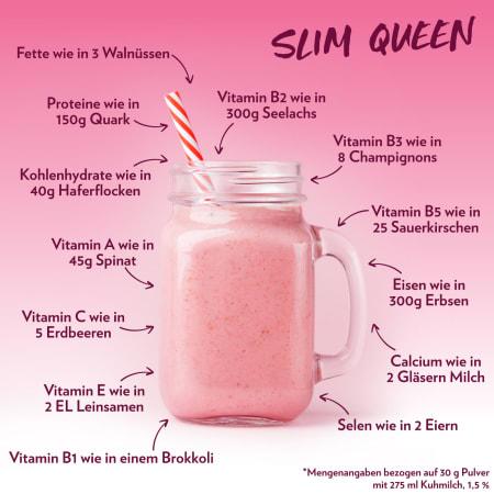 Slim Queen - 14 Tage-Kur