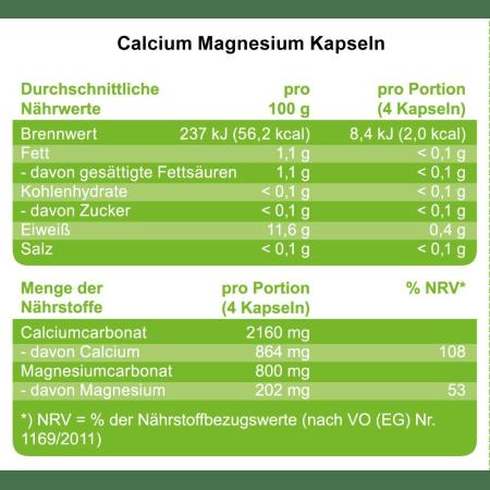 Calcium Magnesium (100 caps)