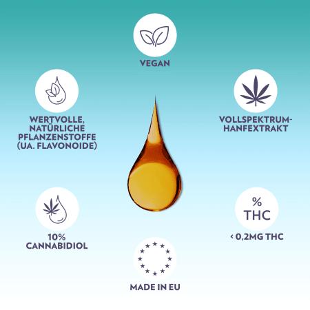 CBD Öl 10% (10ml)