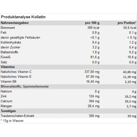 ultraPROTECT Kollatin (380g)