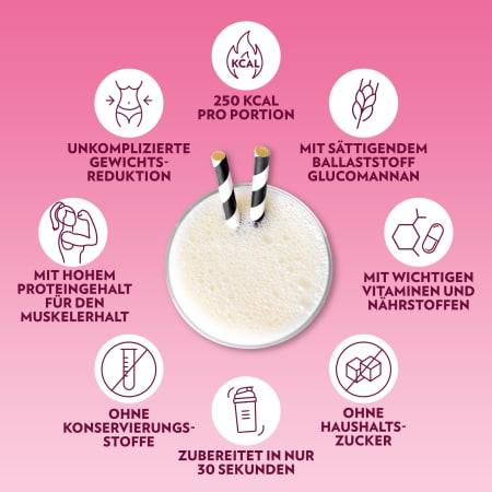 Slim with Taste & Benefits