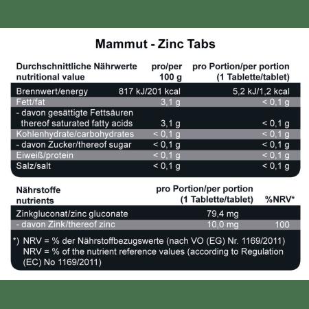 Zink Tabs (240 Tabs)