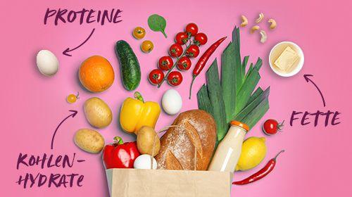 Grundlagen der Ernährung - Das Wichtigste zu Kohlenhydraten, Proteinen und Fetten!